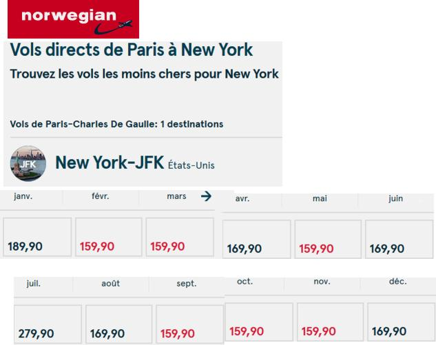 19 Norwegian Vol Paris New York direct